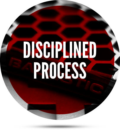 Disciplined Process